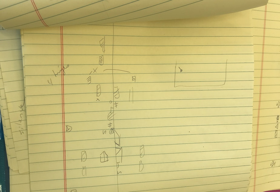 Laban notation in process