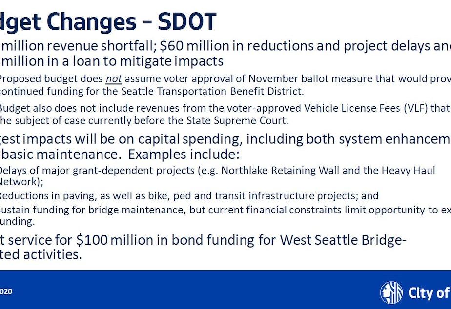 2021 mayor proposed budget SDOT