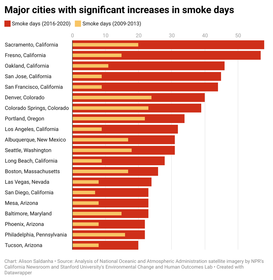 Major Cities with increases in smoke days.png
