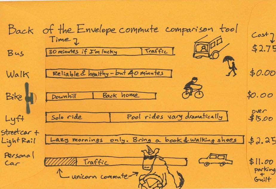 caption: Liz MacGahan's commute options: A back of the envelope comparison