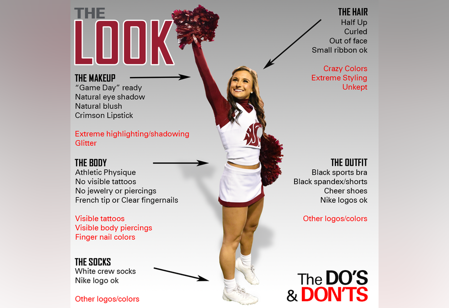 Washington State University cheer squad advice graphic