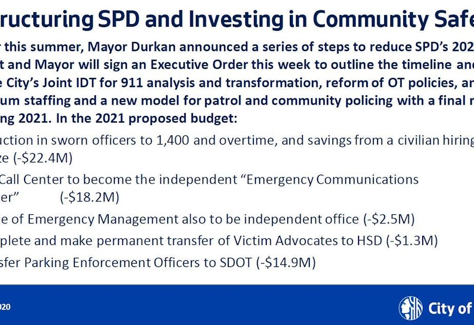 durkan 2021 proposed budget slide police