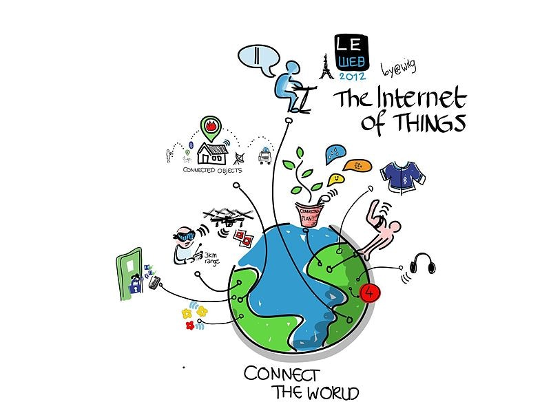 1. Internet of Things, connected objects?