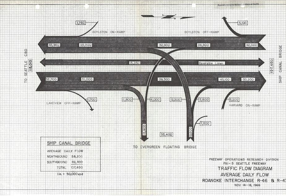 caption: Traffic flows on Interstate 5, November 1966.
