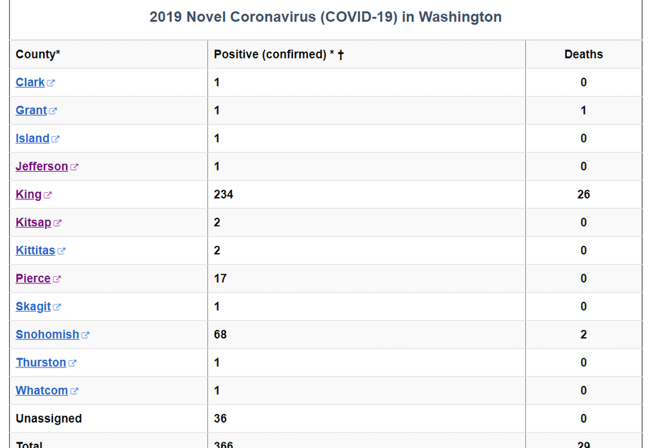 caption: COVID-19 counts according the Washington State Department of Health as of March 11, 2020.