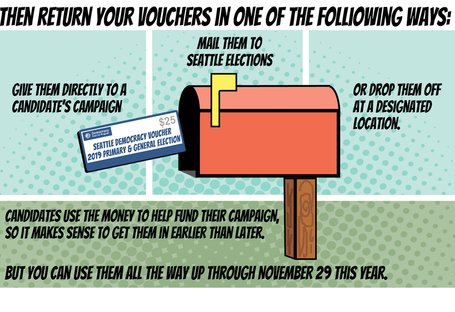 3/3 Democracy Voucher for Seattle Elections