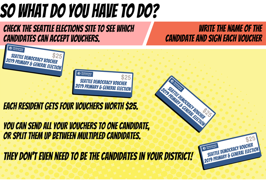 2/3 Democracy Vouchers for Seattle Elections