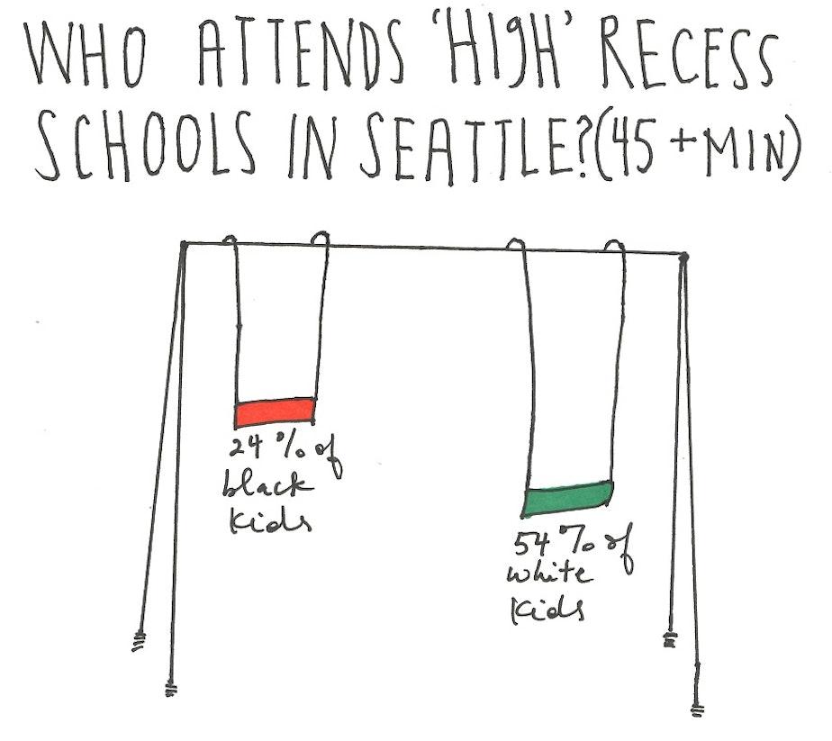 High Recess
