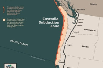The Cascadia Subduction Zone off the coast of North America can produce earthquakes as large as Magnitude 9 and corresponding tsunamis.