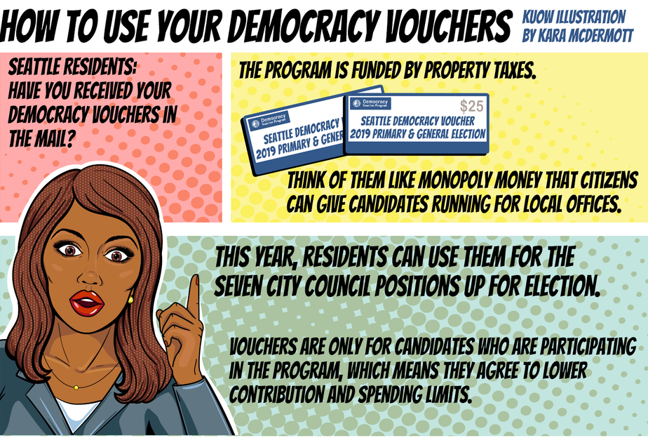 1/3 Democracy Vouchers for Seattle Elections