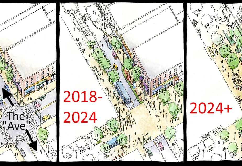 How University Way NE could become a European style pedestrian street over time.